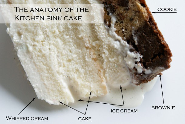 The Anatomy of the Kitchen Sink Cake